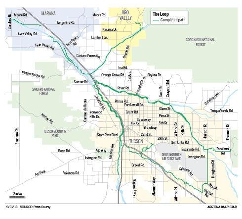 Map Of Pima County S Loop Tucson Com