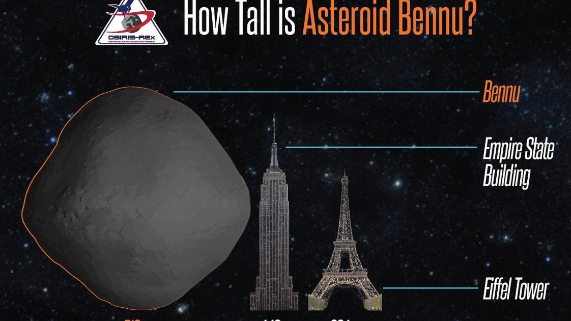 How University of Arizona chose asteroid Bennu for a visit ...