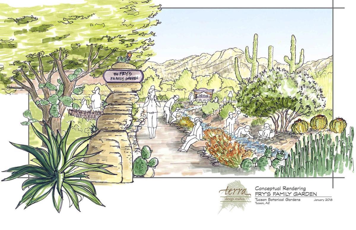 Botanical gardens concept