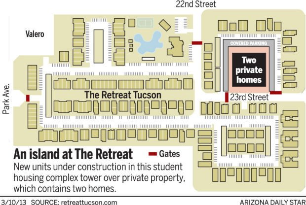 Homeowner is 'baffling' holdout as big Tucson complex goes in near property