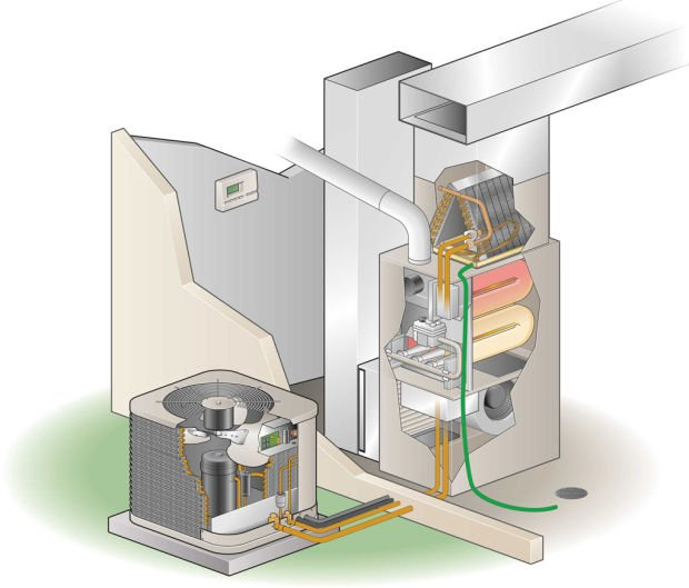 Ductwork system important in how air conditioner works