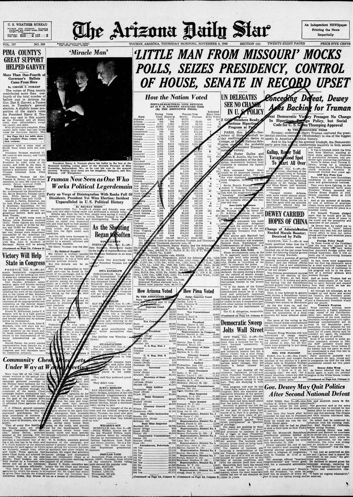 Nov. 4, 1948: Truman defeats Dewey and the Red Feather campaign