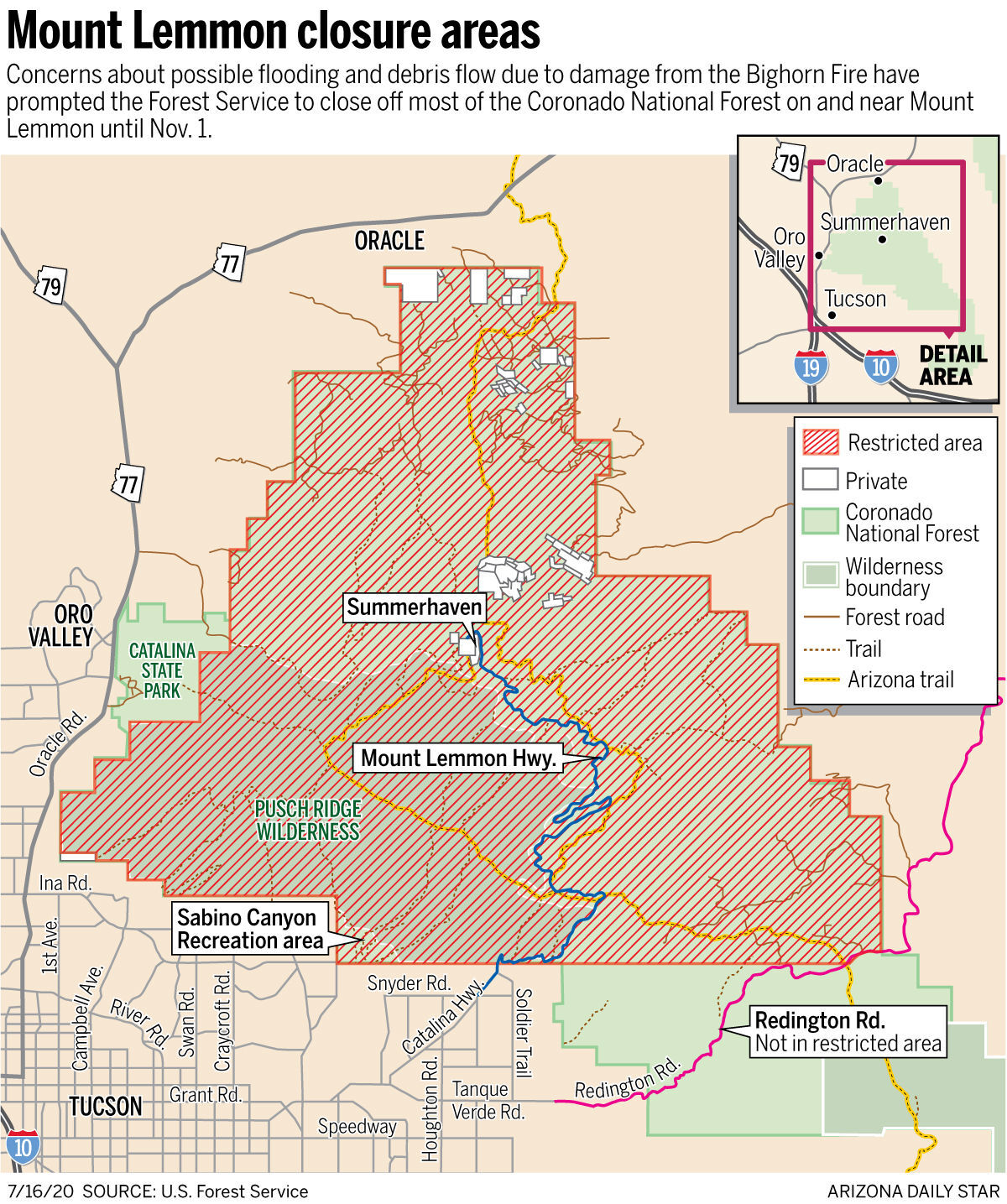 Picture of: Mount Lemmon Sabino Canyon Closed To The Public Till November Due To Flood Risks Local News Tucson Com