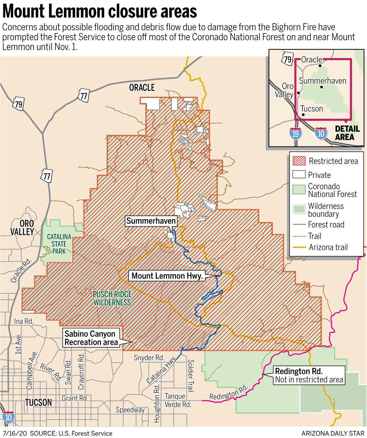 Fire closure map