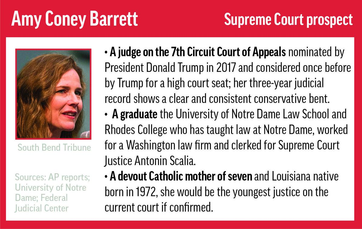 SCOTUS Prospects Barrett