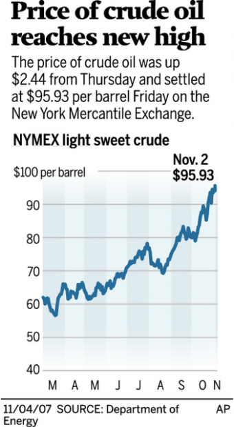 Experts: Surge in crude-oil price unlikely to have sustained
