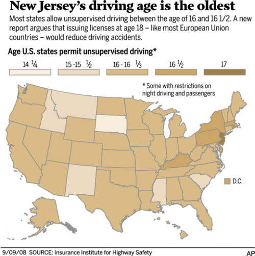 Really 16 Is Appropriate Age To Allow >> Auto Safety Group Calling On States To Raise Age For Driving Ap