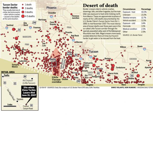 'Deadliest migrant trail in U.S.' is right on Tucson's doorstep