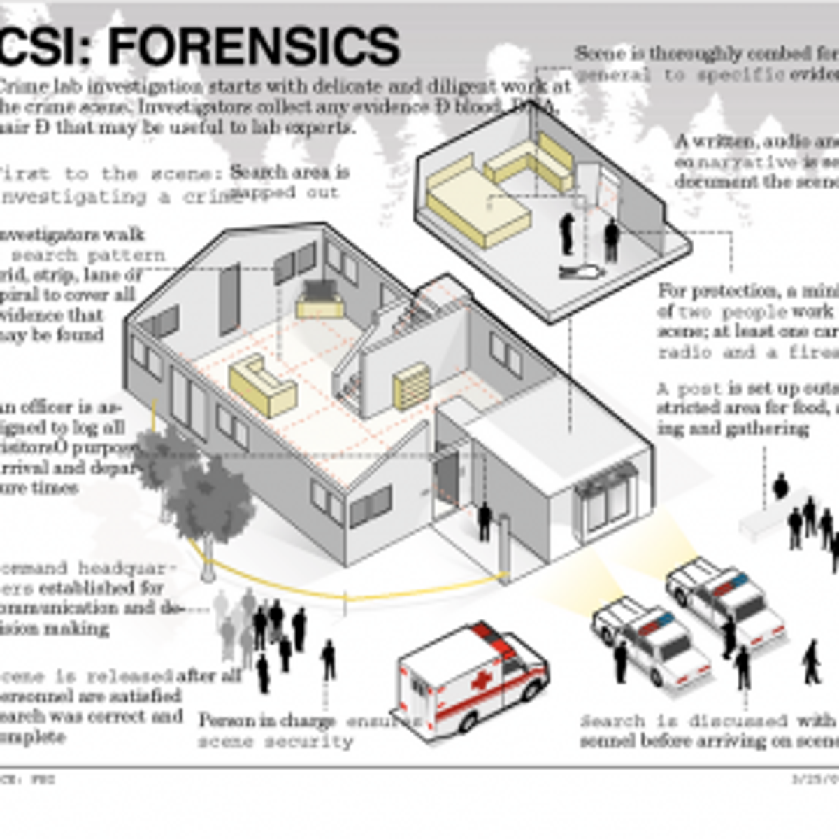 Efforts To Clean Up Crime Labs Stalled National News Tucson Com