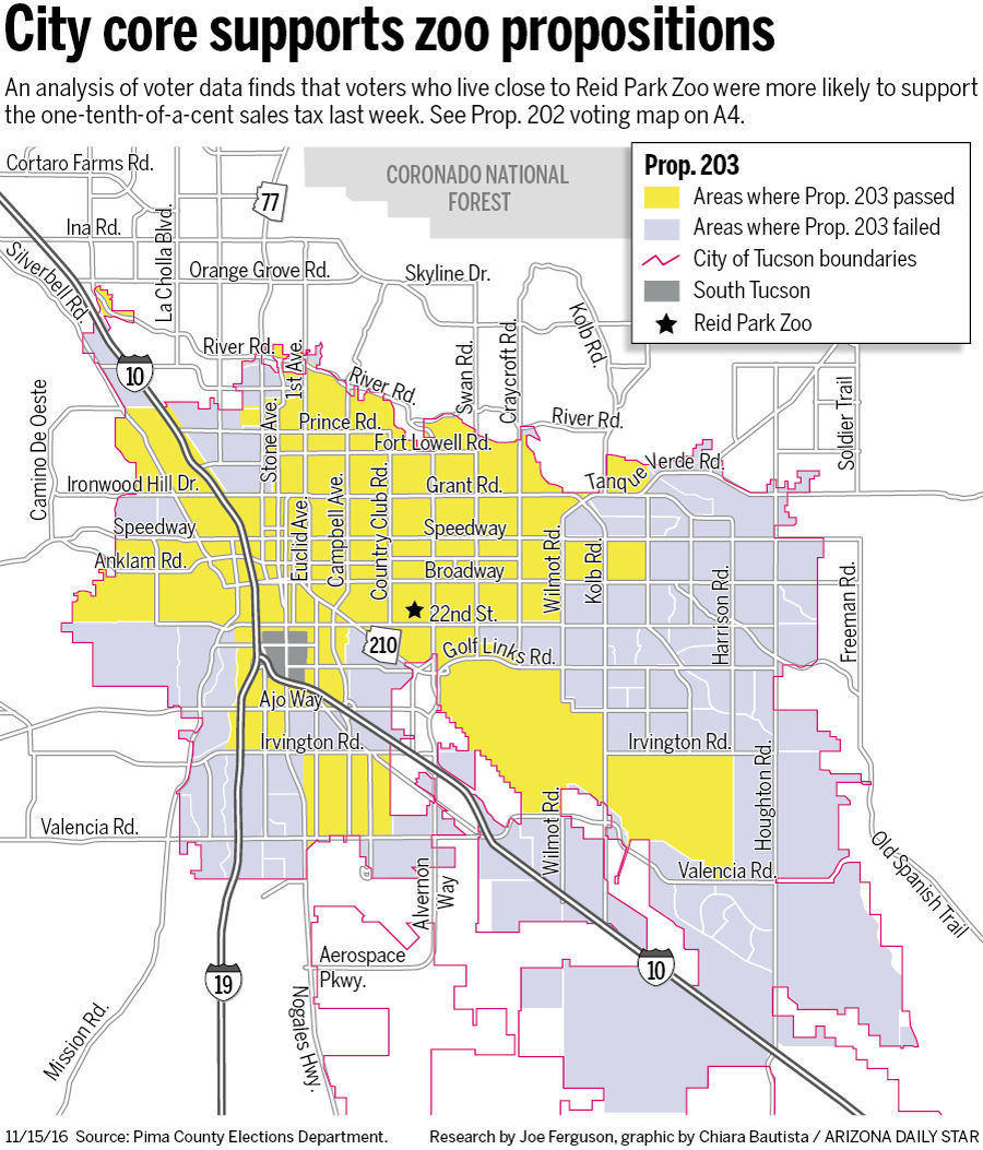 City core supports zoo propositions, Prop 203