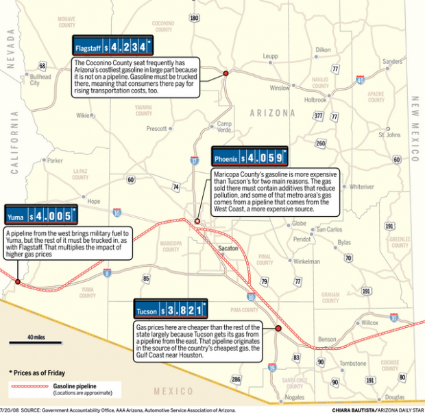 Relatively cheap gas in Tucson a result of pipeline proximity ... on