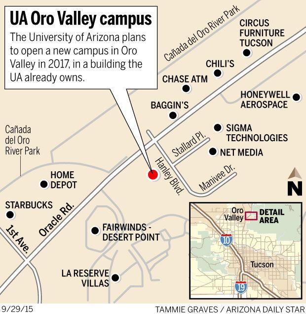 UA Oro Valley campus