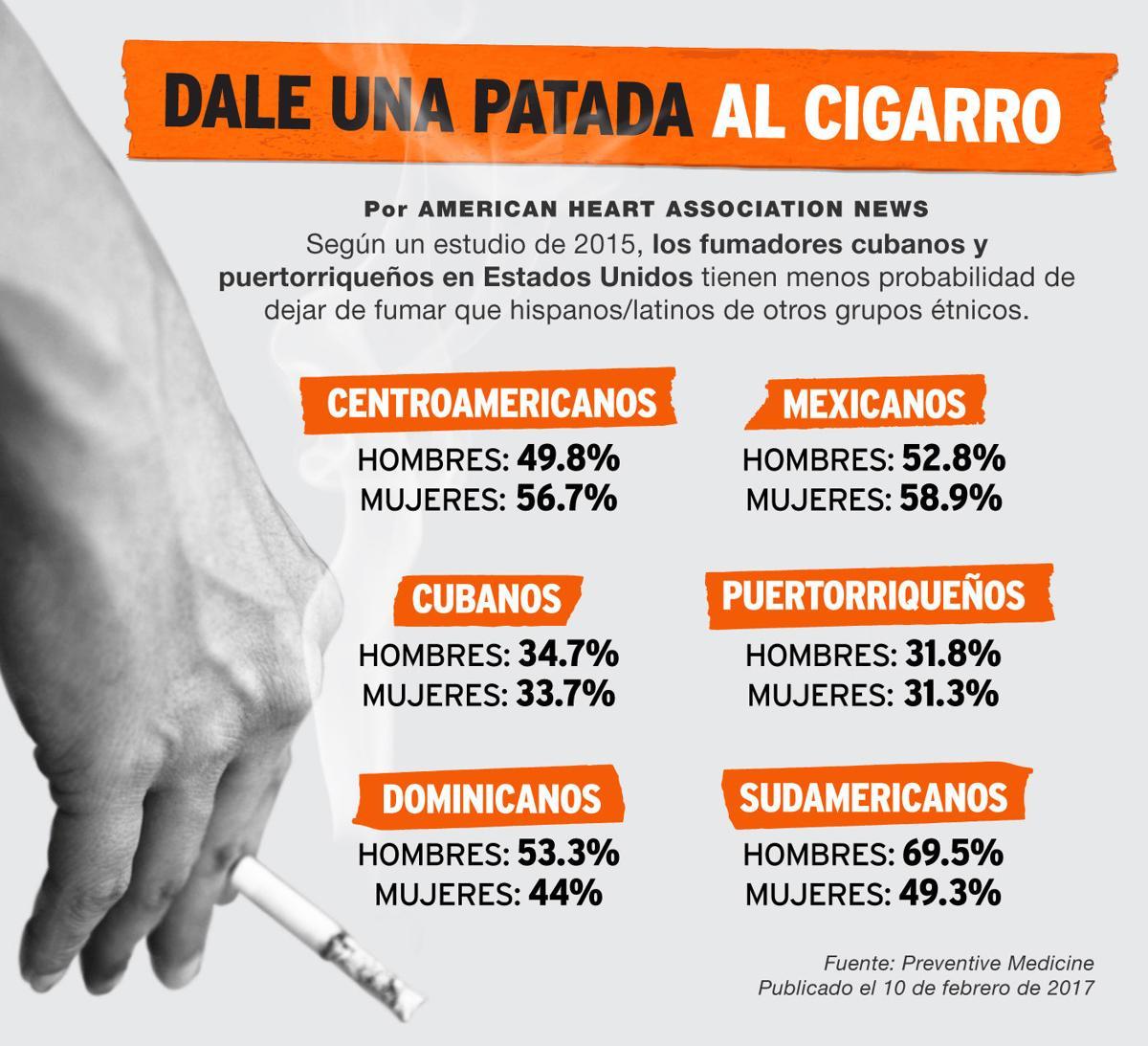 Hispanos smoking