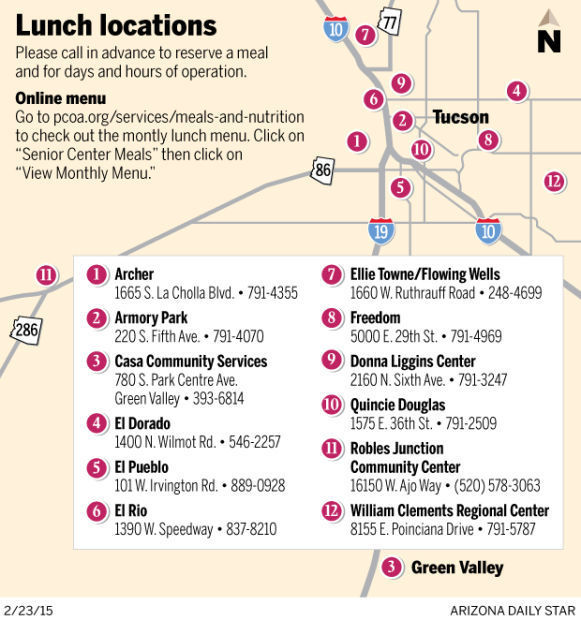 Lunch locations