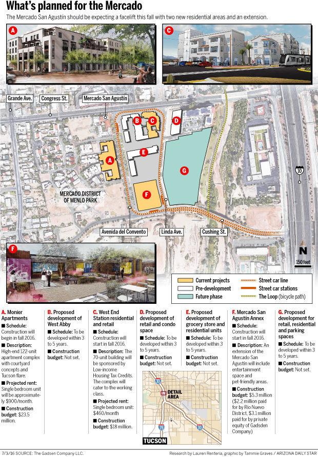 070316-news-Mercado-g1