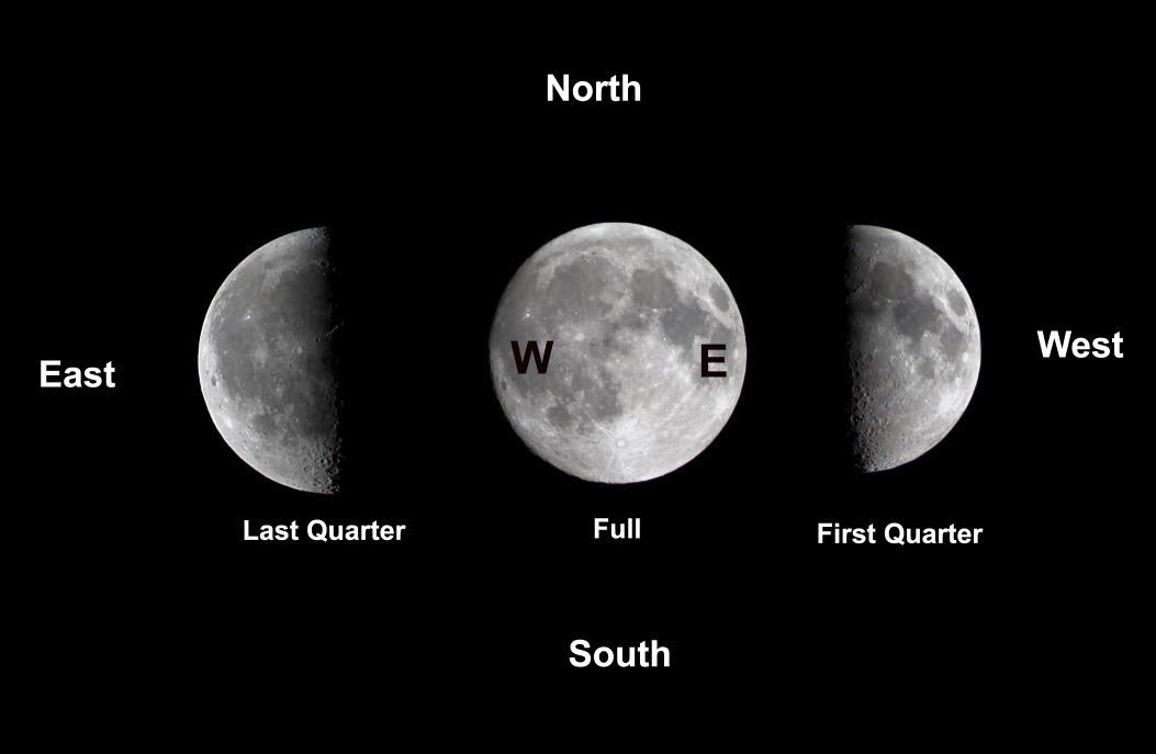 Marvelous Moon Its Wondrous Phases On Display Outdoors And Events