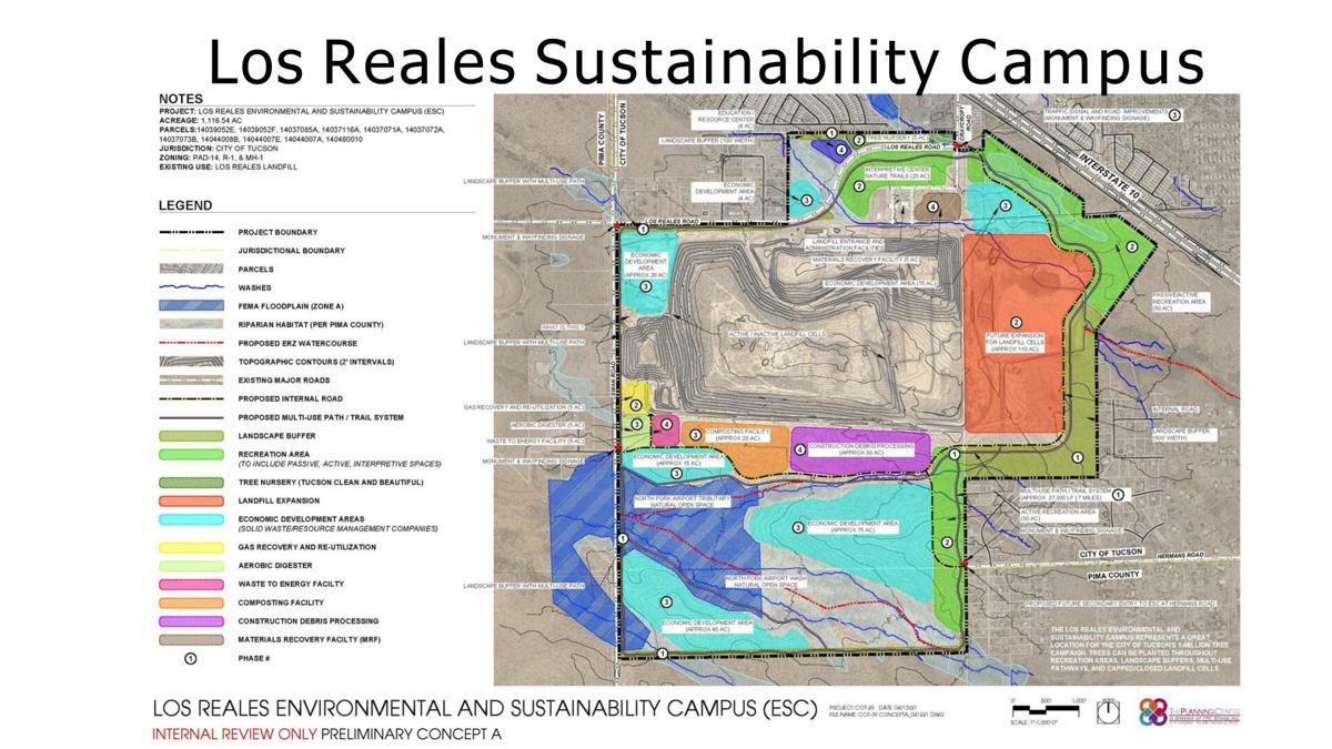 Los Reales Sustainability Campus