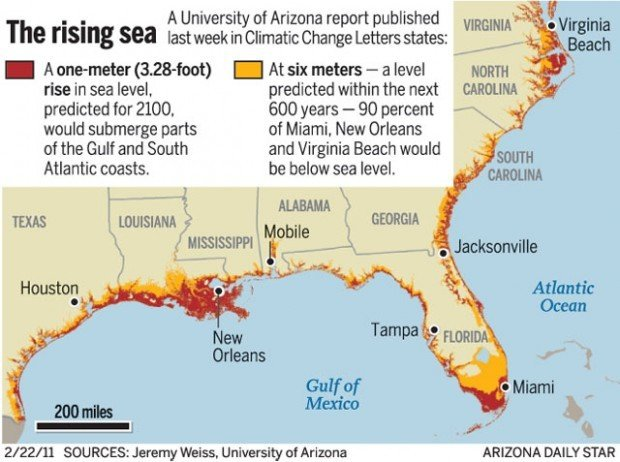ua climate research big stretch of us coast at risk of rising seas
