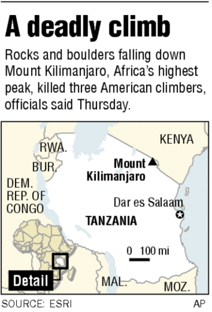 When death rained down the slopes of Mount Kilimanjaro