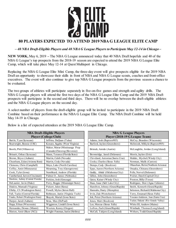 G League Elite Camp participants