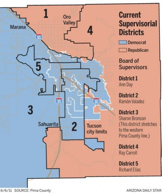 Current supervisorial districts