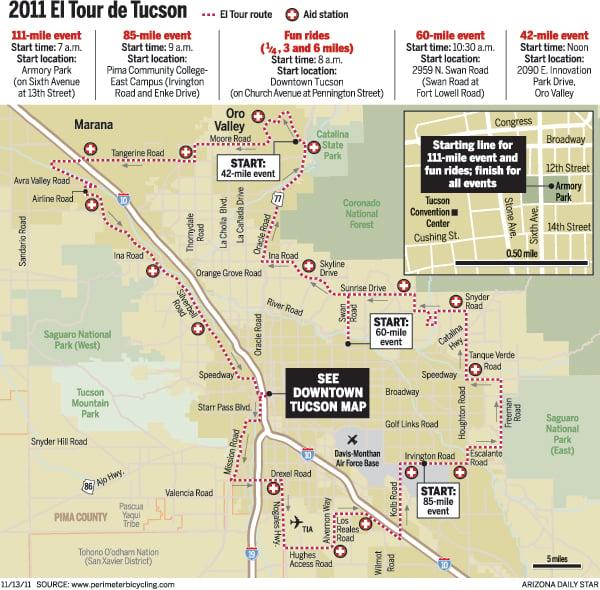Patrick Finley El Tour De Tucson Sports Tucson Com