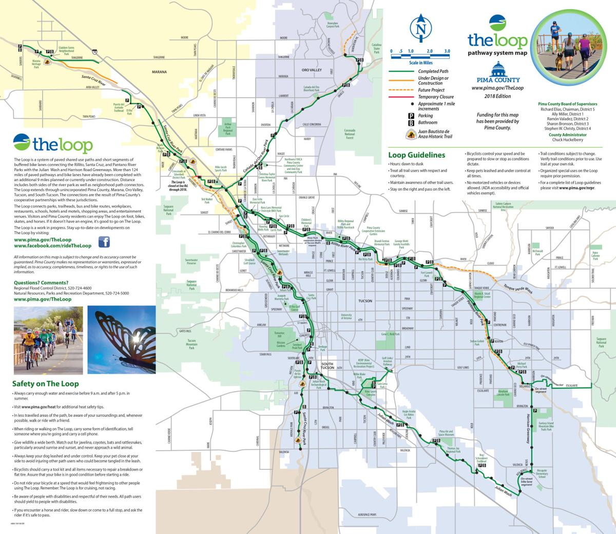 Map Of The Loop Trail Tucson Com