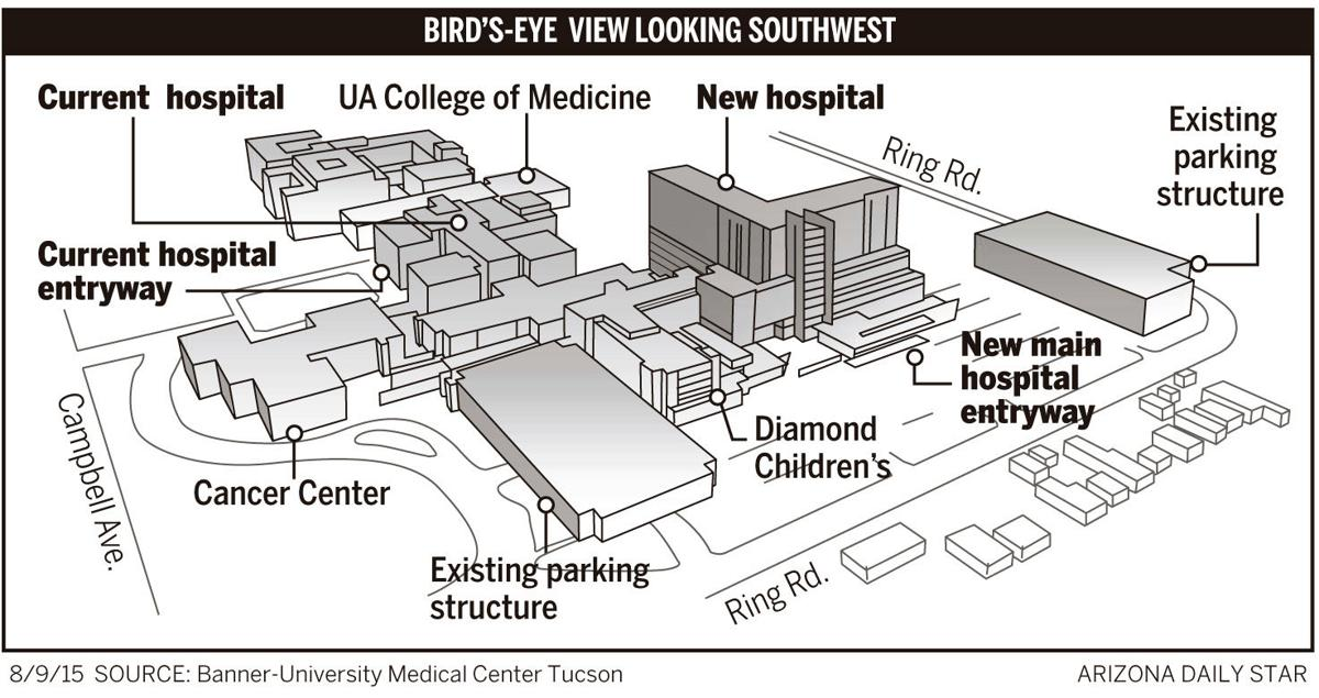 mayo clinic campus map with Article Ba8681e4 8a59 58ce Bcb8 Ef102655ab36 on Home Memorial Health System together with Mayo Clinic Hospital further  besides 22427072 in addition File Phoenix  AZ  Mayo Clinic Hospital  2012   panoramio  1.