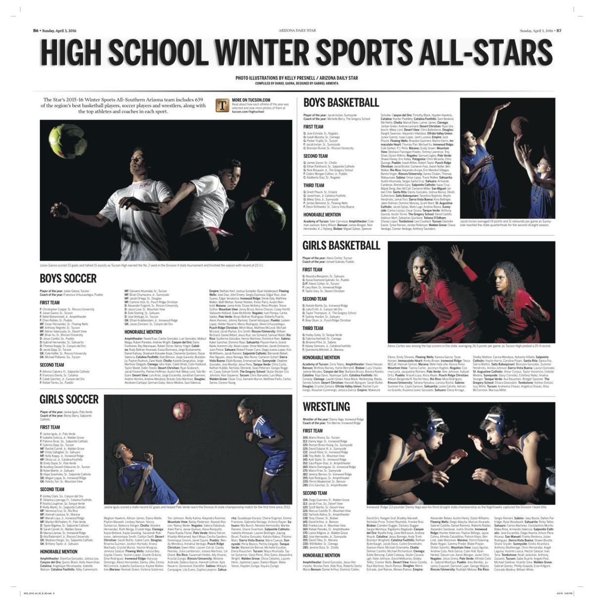 2015-16 Winter Sports All-Stars
