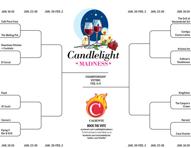 Candlelight madness