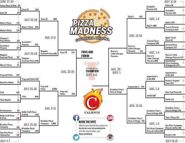 The Arizona Daily Star's Pizza Bracket for August 29, 2013