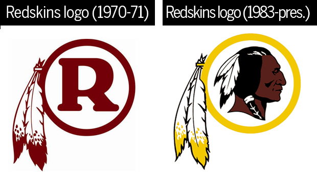 redskins should the team name be Should the washington redskins change it's team name washington post: for the redskins, what's in a name plenty.