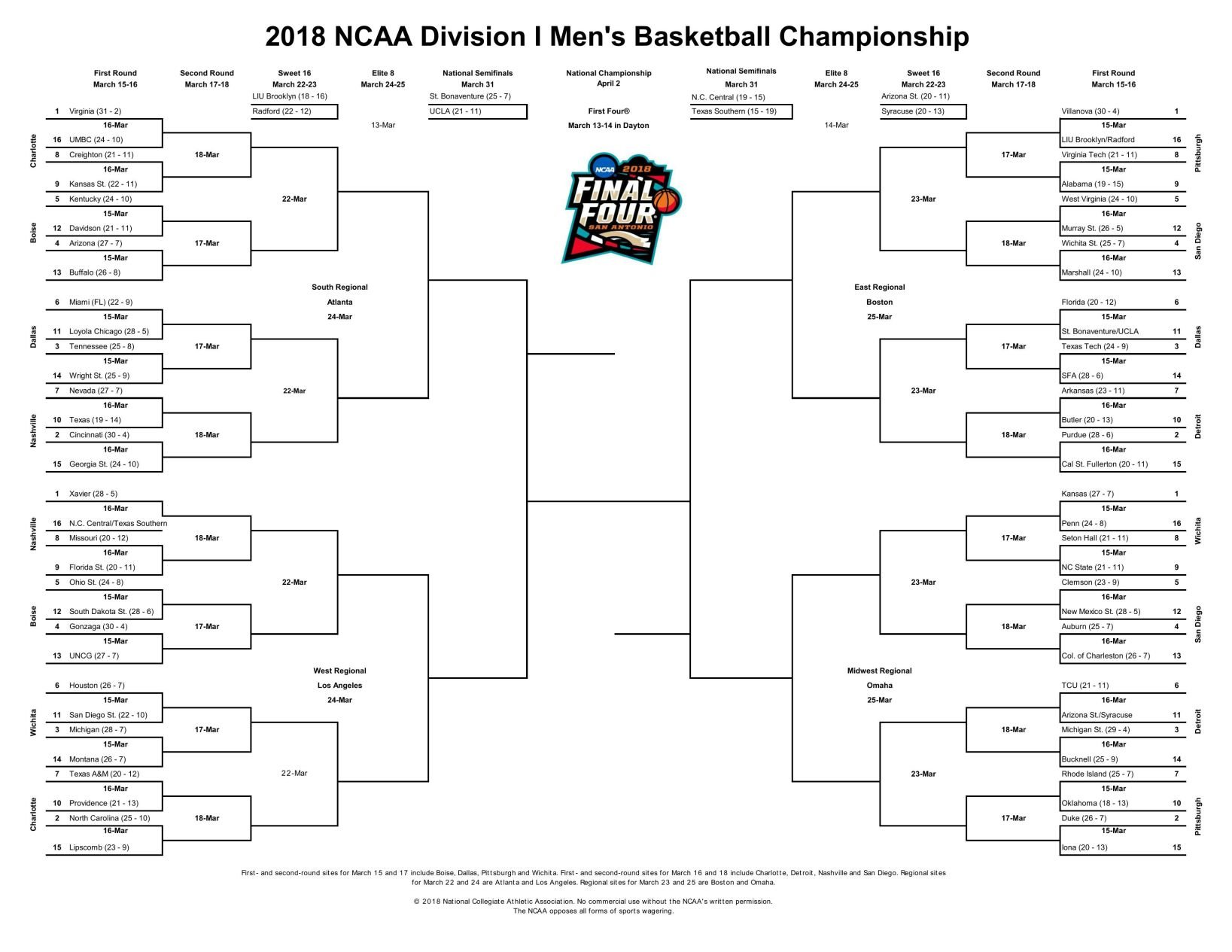 picture relating to Printable Tournament Bracket known as Printable NCAA Event bracket