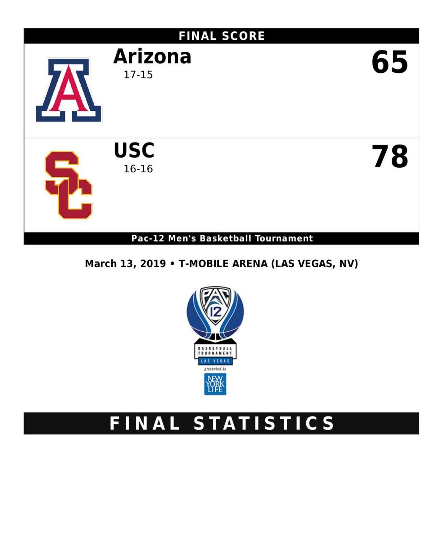 UA-USC box score