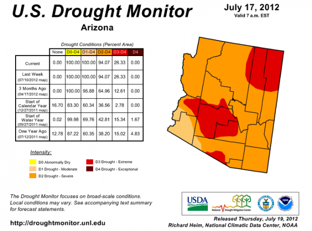 Arizona's drought conditions as of July 17, 2012