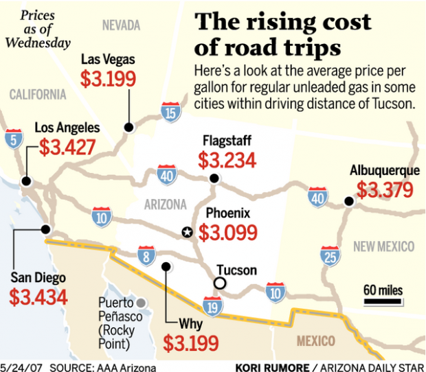 Gas Prices Soar U S Drivers Still Going And Going Business
