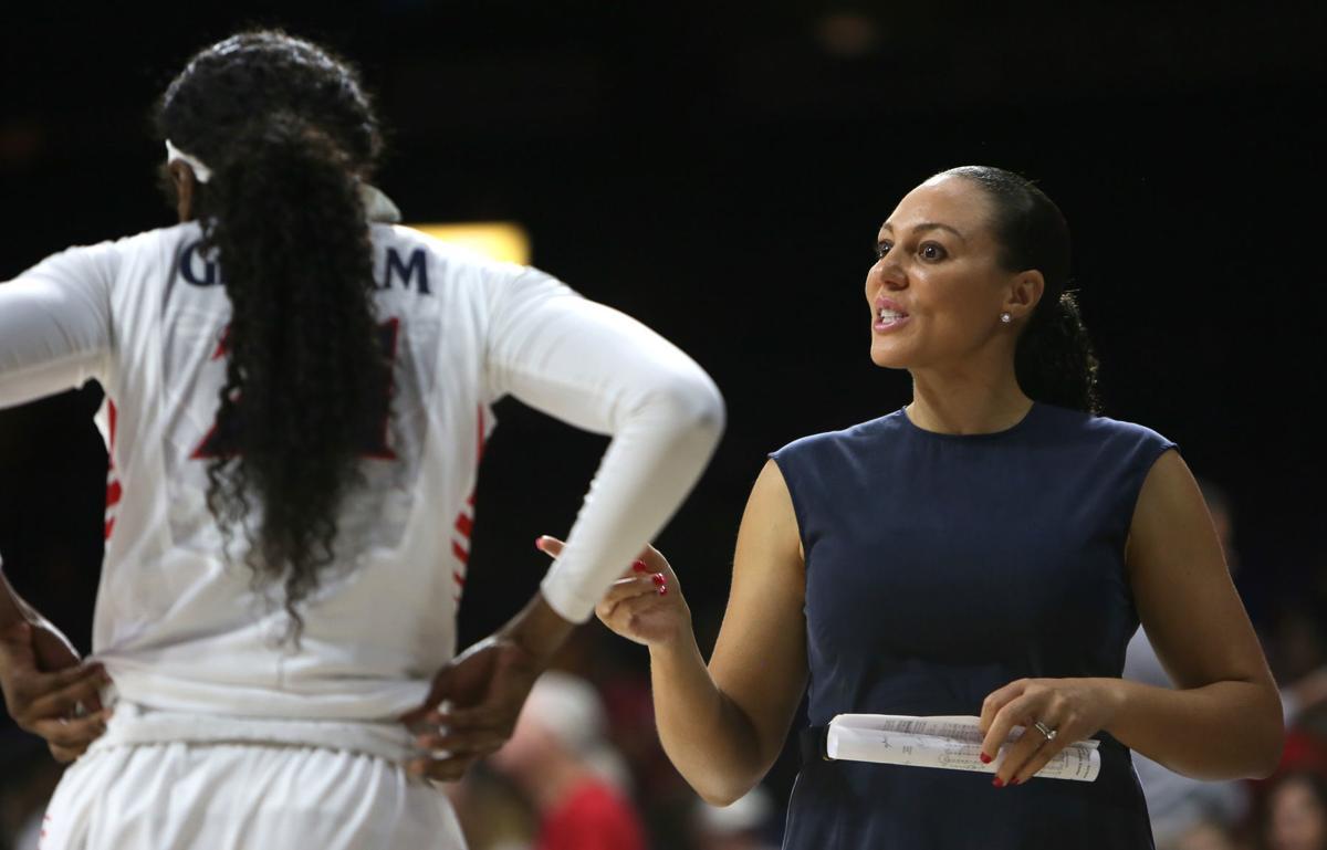 UA women's basketball
