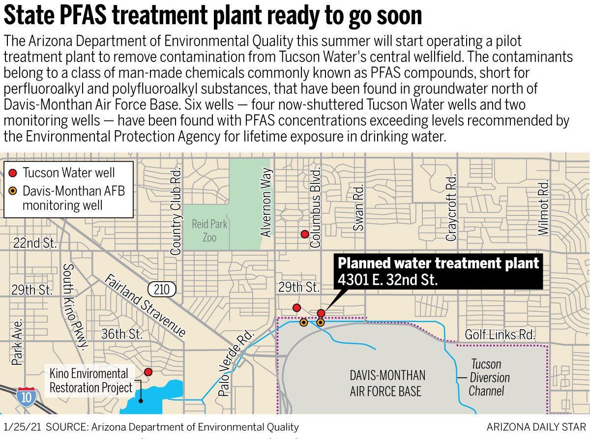 PFAS treatment plant