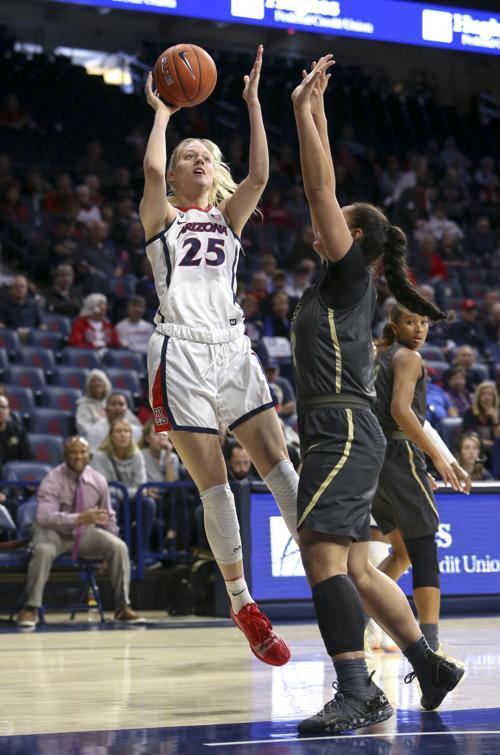 COLLEGE BASKETBALL: FEB 17 Women's Colorado at Arizona