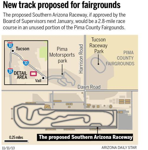 New track proposed for fairgrounds