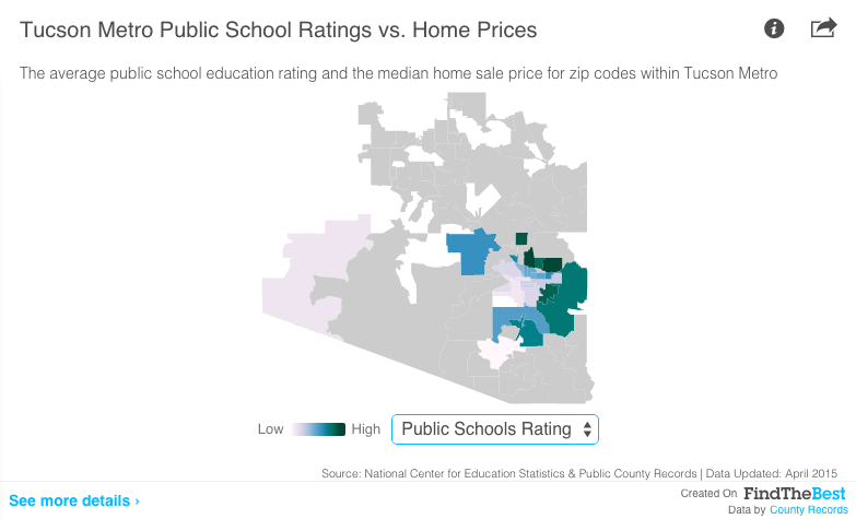 Which Tucson Neighborhoods Have The Best Schools Tucson Com