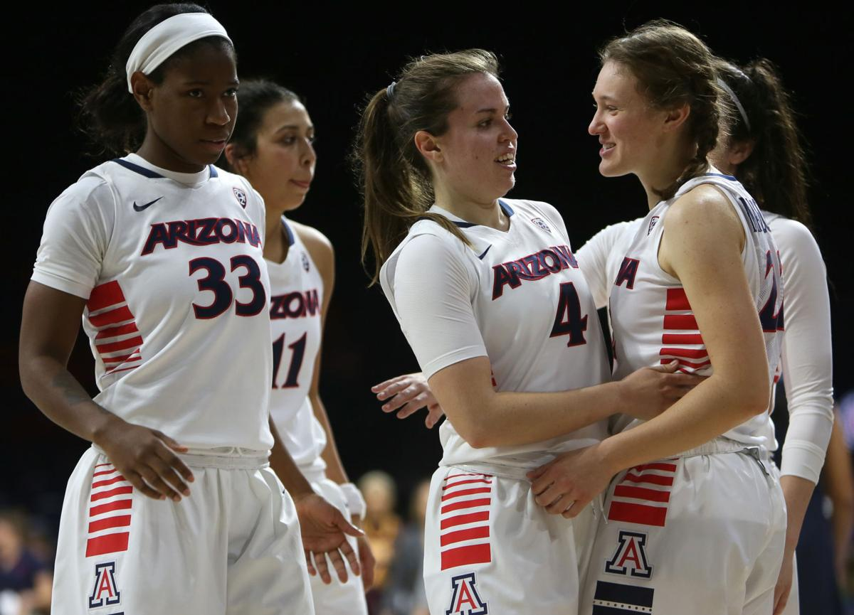 UA women's basketball