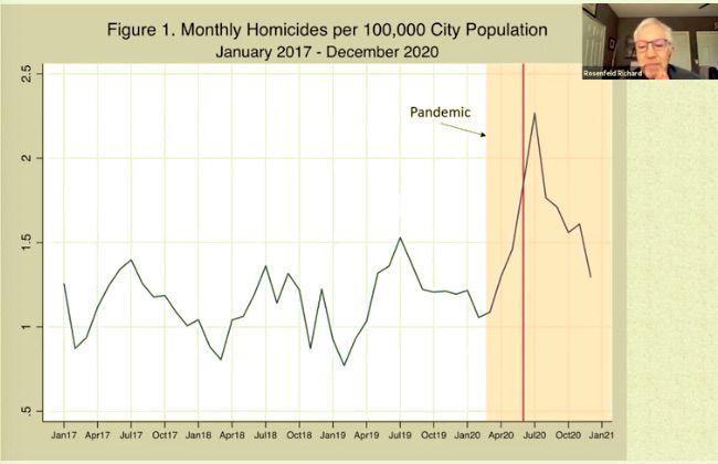 TPD homicides