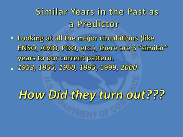 Monsoon prediction presentation