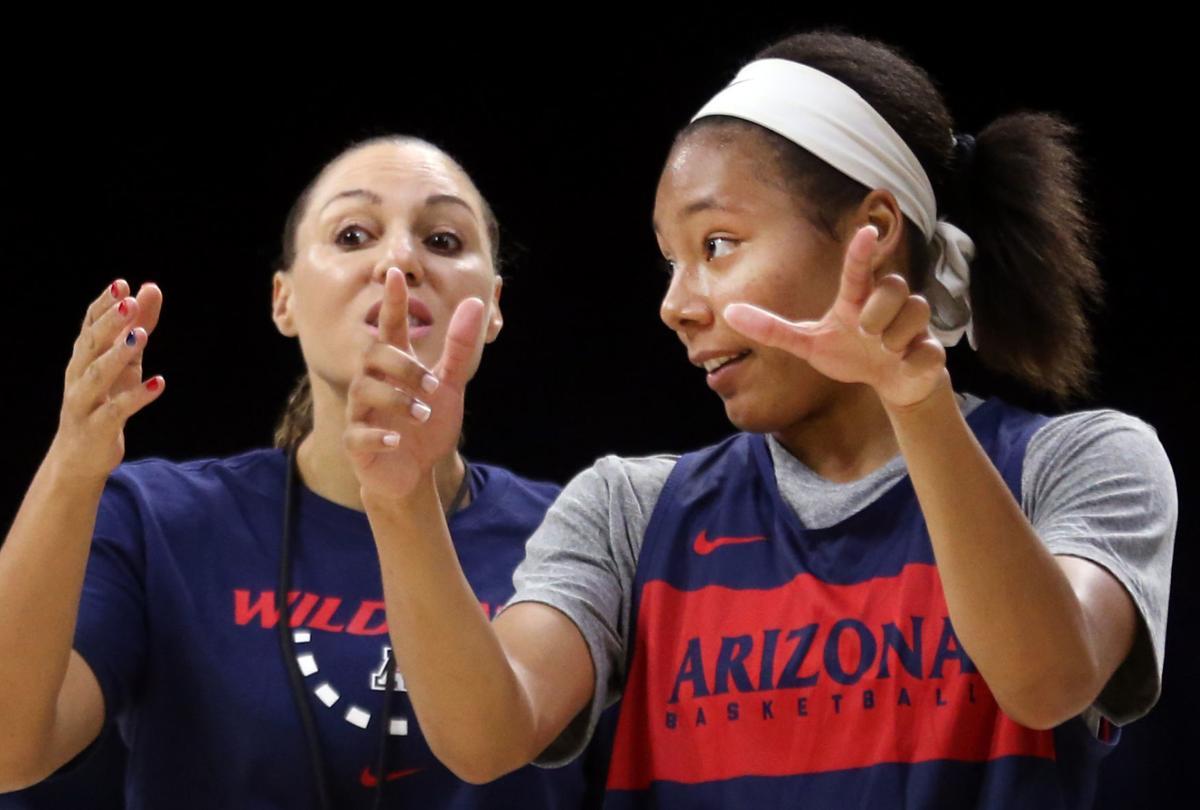 University of Arizona Wildcats women's basketball