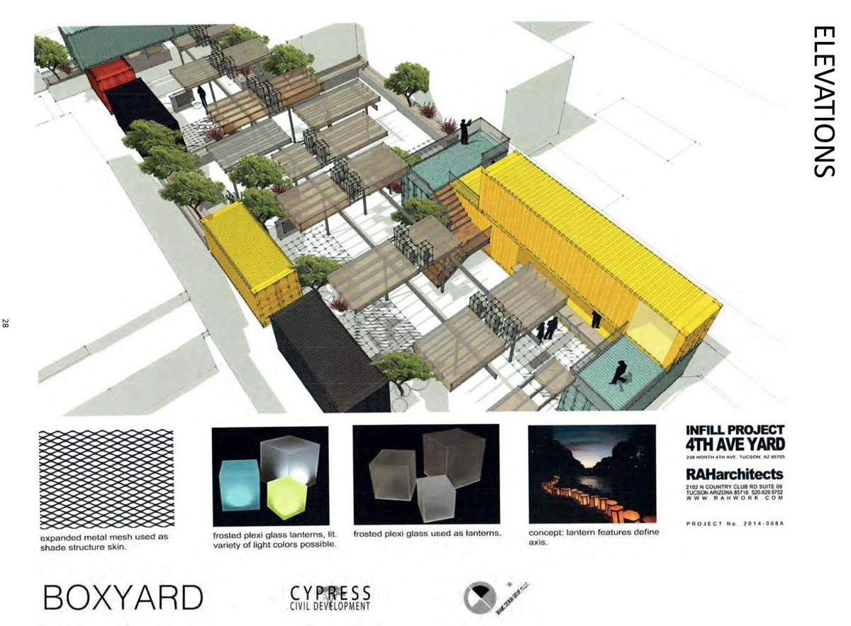 The Boxyard