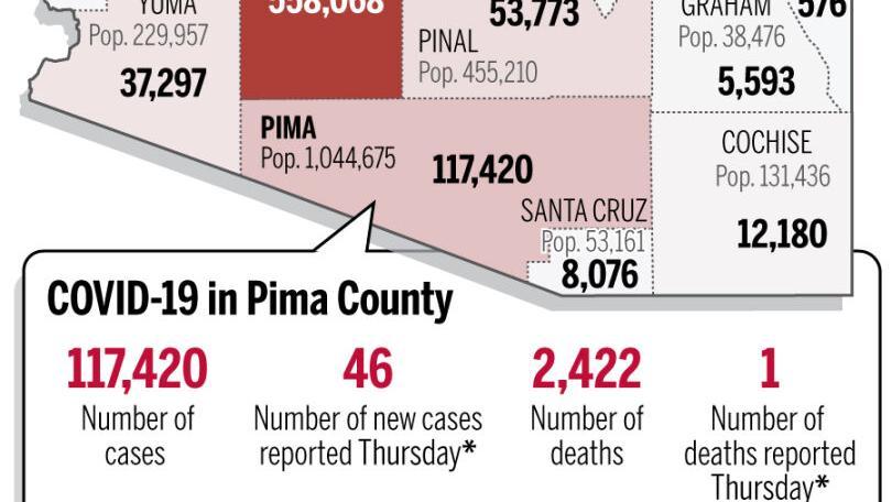 Coronavirus cases in Arizona, mapped by county: June 24