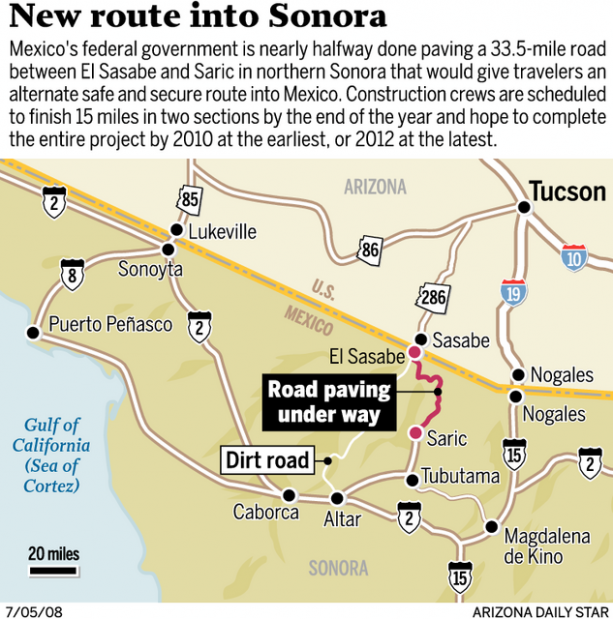 Traffic via Sasabe may surge as 33 miles of road are paved