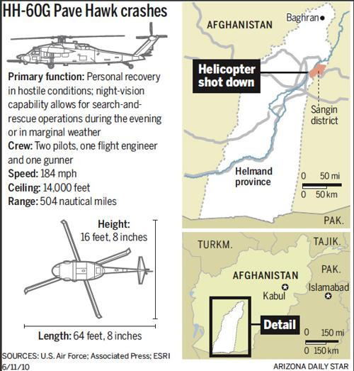 Afghan crash kills D-M pair