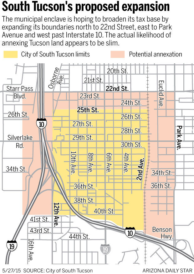South Tucson's proposed expansion